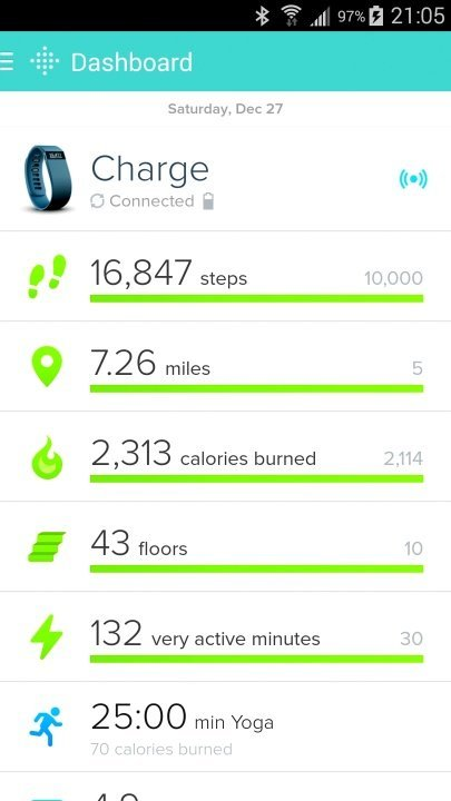 Fitbit App tracks your steps taken, distance, calories burned, stairs climbed, active minutes, and sleep