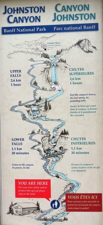 Map of hiking distance to Lower Falls, Upper Falls, and Ink Pots and Johnston Canyon Banff National Park