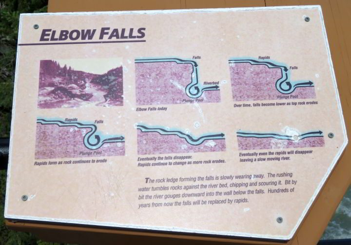 Info sign showing how erosion at the site of the Elbow Falls changes the anatomy of the waterfall