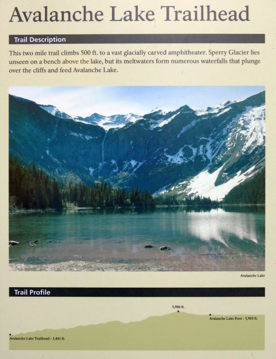 Avalanche Lake Trailhead sign with trail info and photo of the lake/mountains at the summit