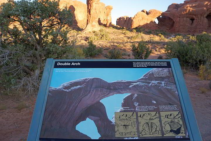 Info panel on how a double arch is formed